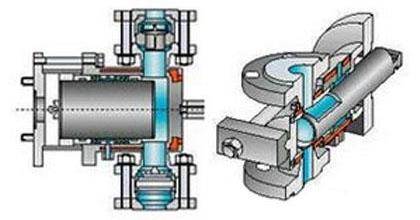 计量泵的基本工作原理
