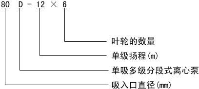 D25-50卧式多级离心泵