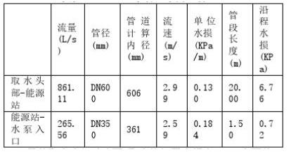 QQ截图20200421104550